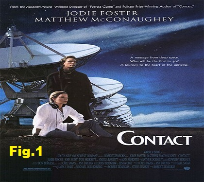 Fig.1 Contact Film
