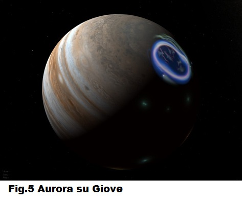 Fig.5 Aurora su Giove