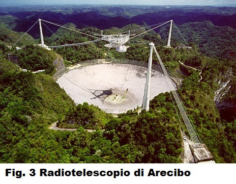 Fig. 3) Radiotelescopio di Arecibo