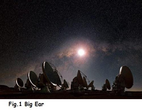 Fig.1 Big Ear