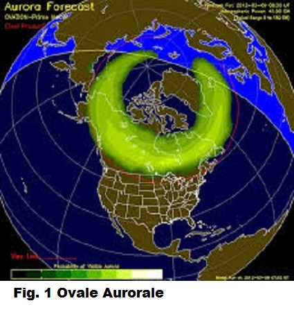 Fig.1 Ovale Aurorale