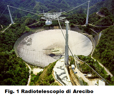 Fig.1 Radiotelescopio di Arecibo