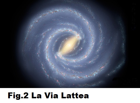 Fig.2 La Via Lattea
