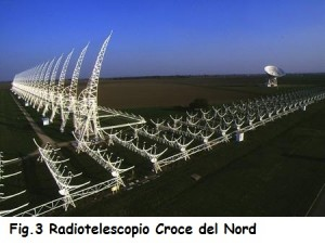 Fig. 3) Radiotelescopio Croce del Nord